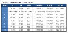 海吉価格表.png