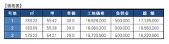 竹田価格表.png